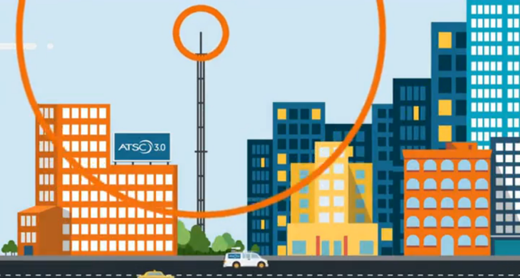 animated image of the city with a broadcast tower transmitting TV signals