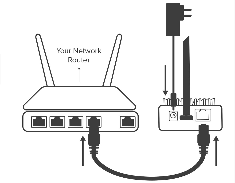 connecting router and power outlet